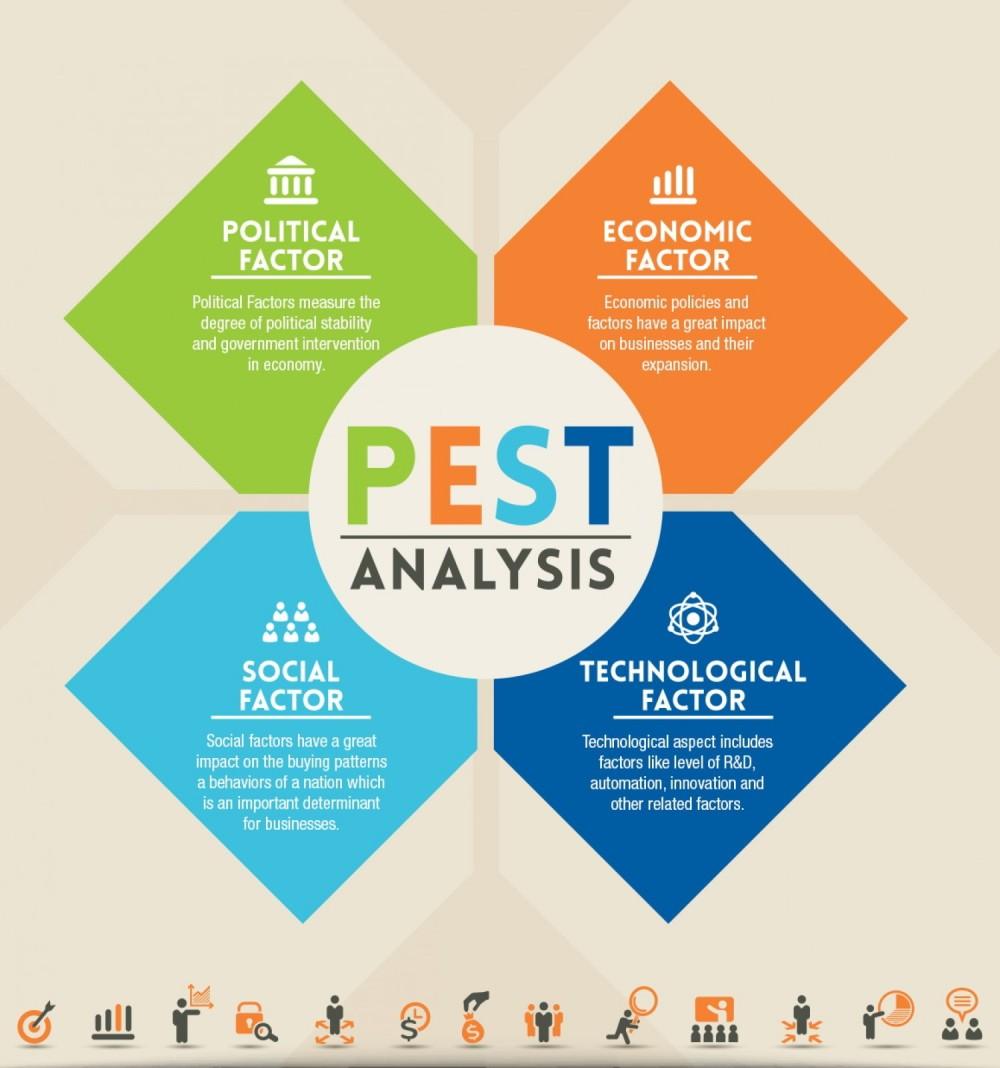 pest-analysis_54294348c3daa_w1500